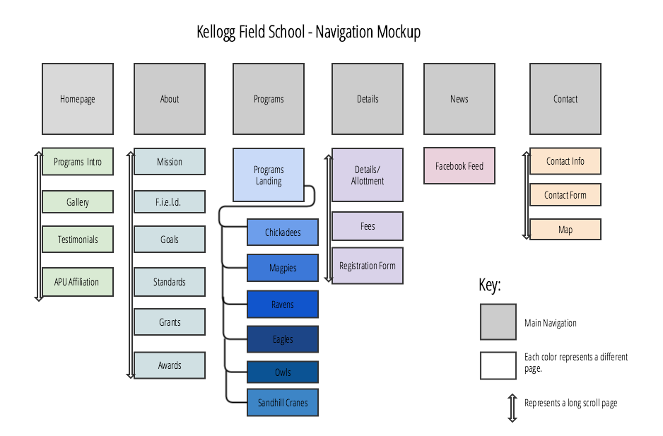 kellogg_field_school